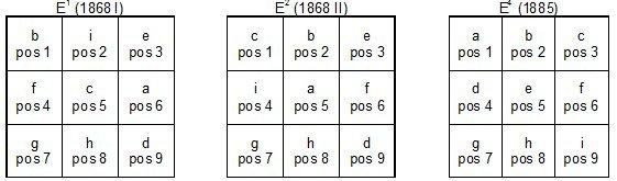 2_klicheernas_positioner
